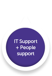 Proactive technical and personal face-to-face support whenever your business or your staff needs it